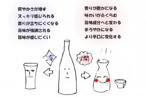 【 冬日燗酒介紹!暖笠笠飲清酒 】